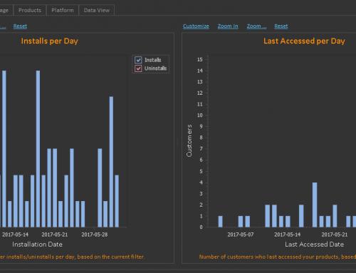 QLM Analytics – Installs
