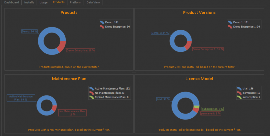 QLM Analytics Products